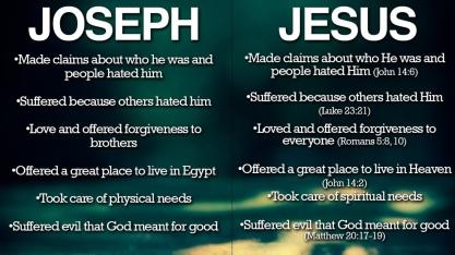 Genesis 37 compare
